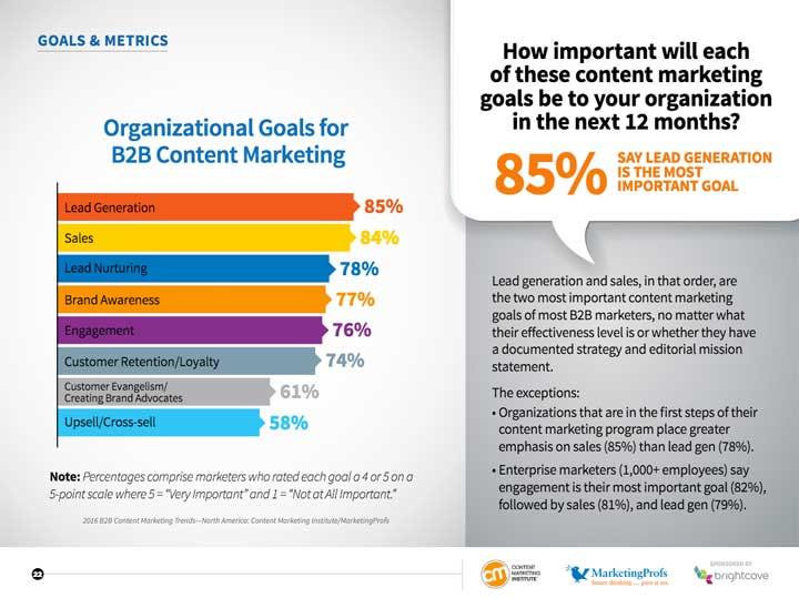 b2b-organizational-goals