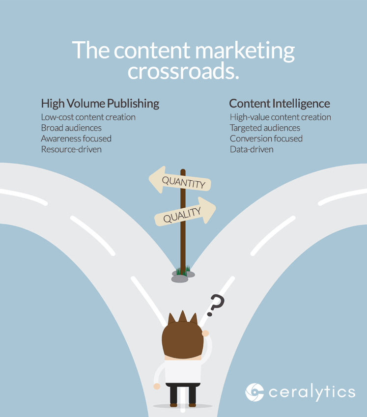 The content marketing crossroads.
