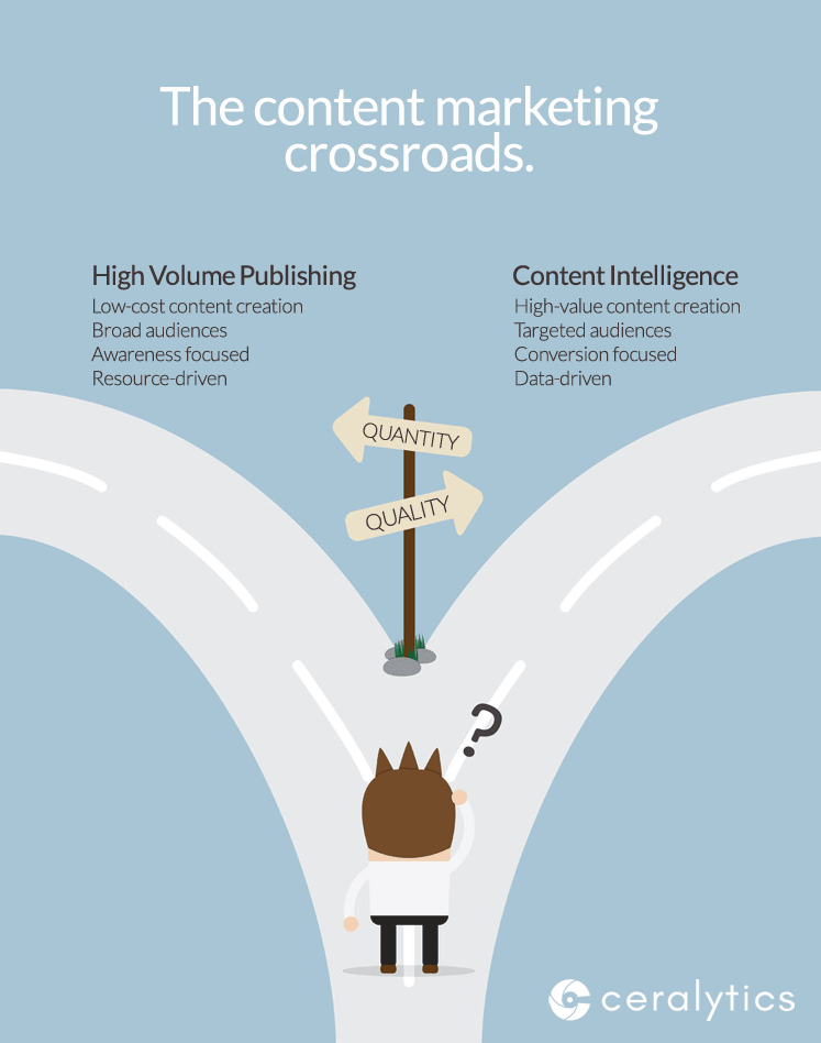 content marketing crossroads