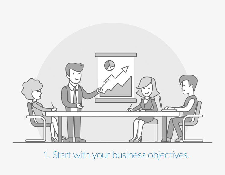 Start with your business objectives.