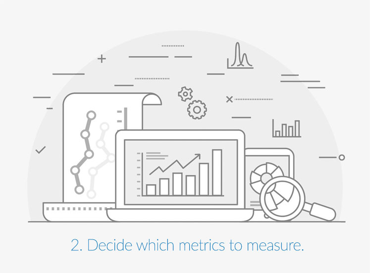 Decide which metrics to measure.