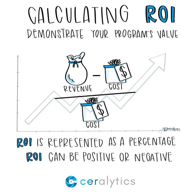 ROI calculation