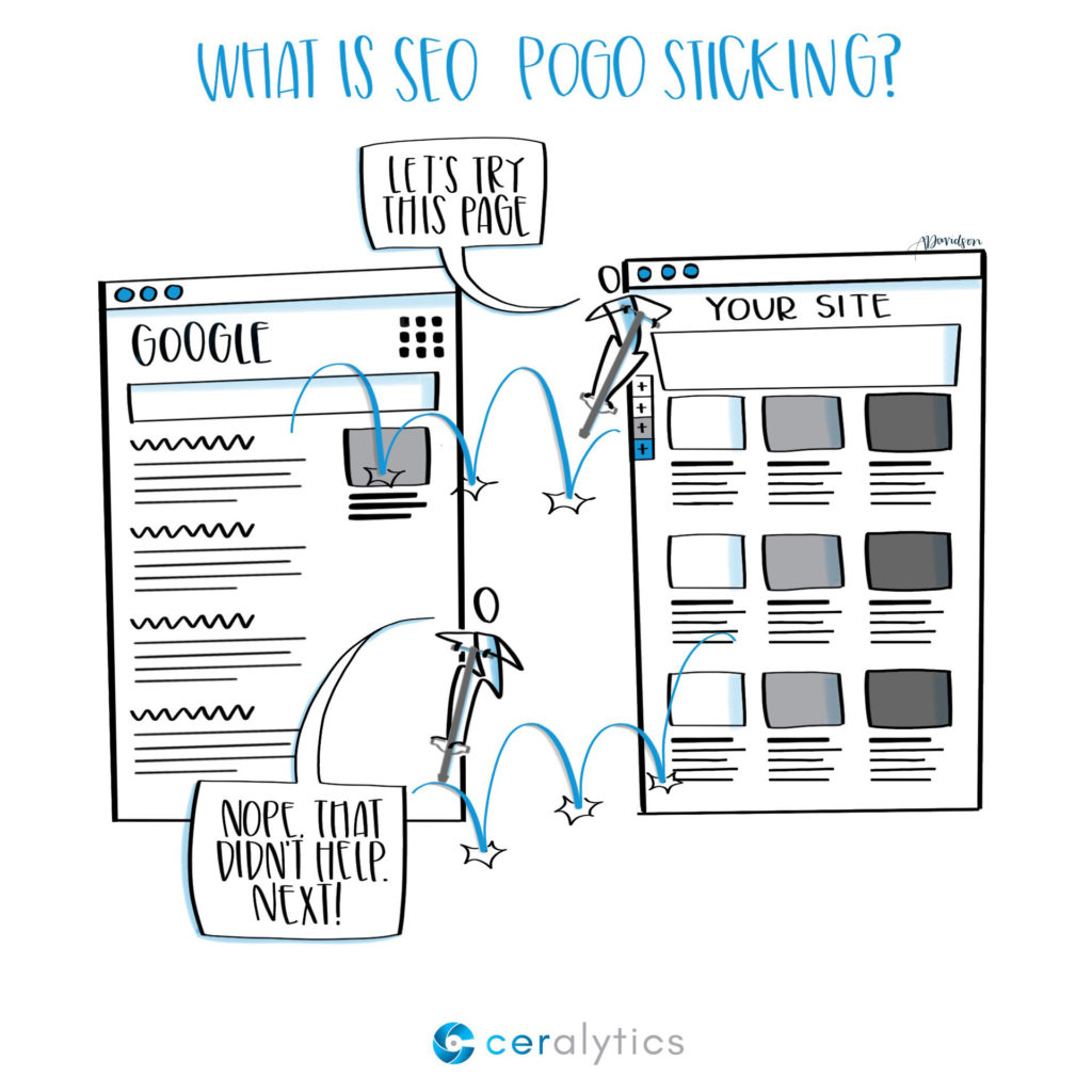 What is SEO Pogo Sticking?