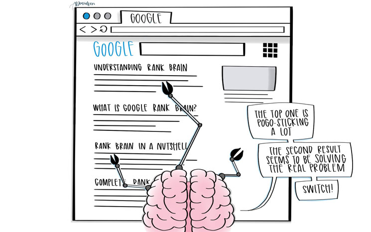 Google Rank Brain Featured Image