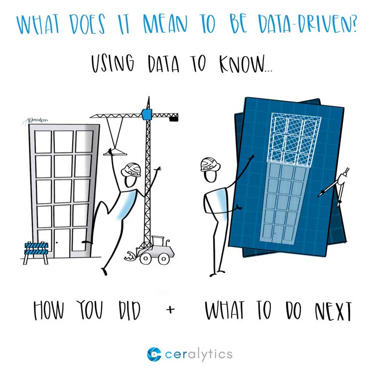 What Does It Mean to Be Data-Driven