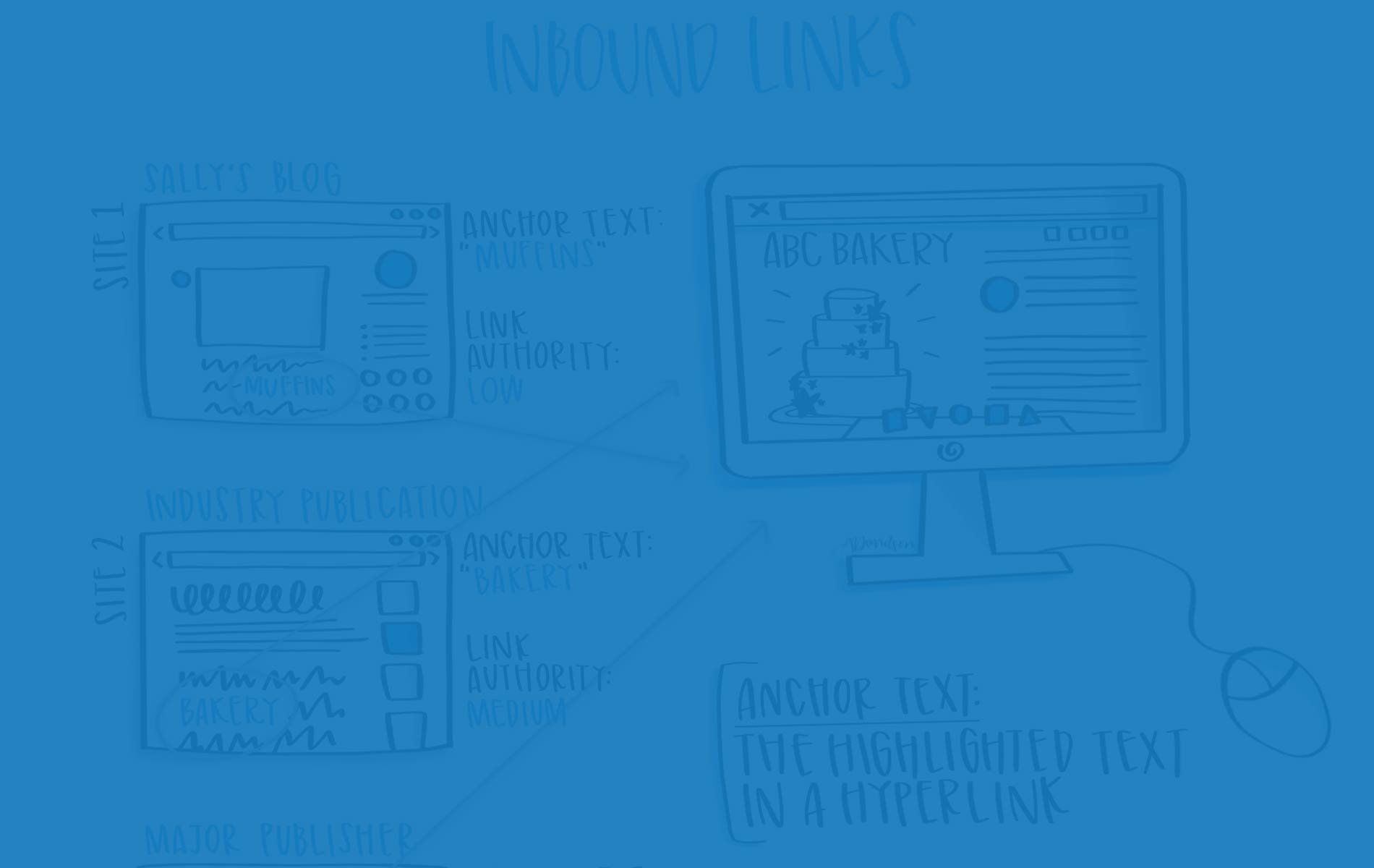 What are inbound links? SEO Simplified