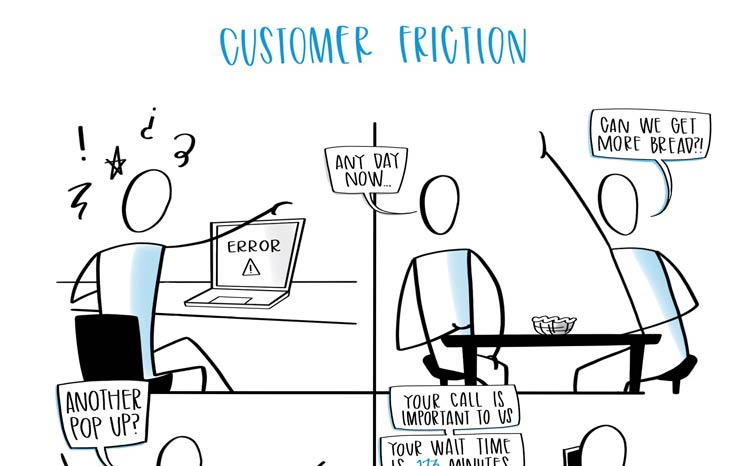 Customer Friction Featured Image