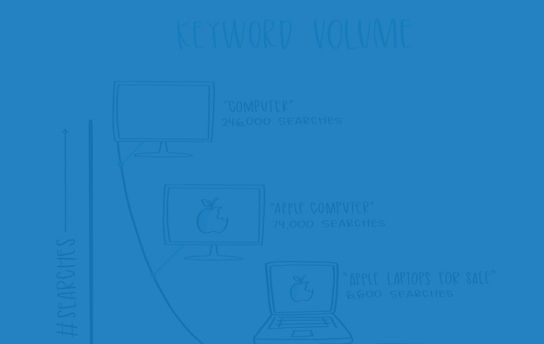 What is Keyword Volume and How is it Calculated?