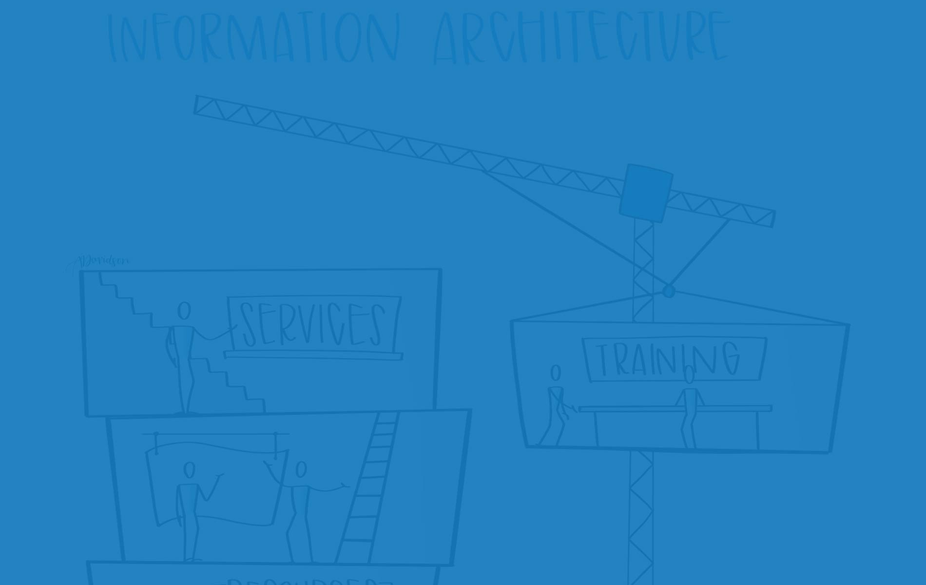 Information Architecture: A Foundation of UX and SEO