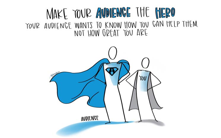 Make your audience the hero featured image